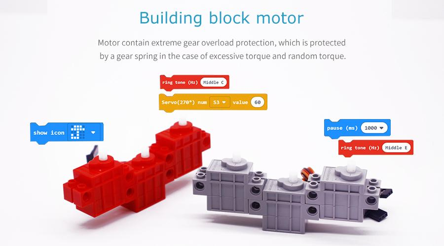 Programmable Servo Motor Building Block